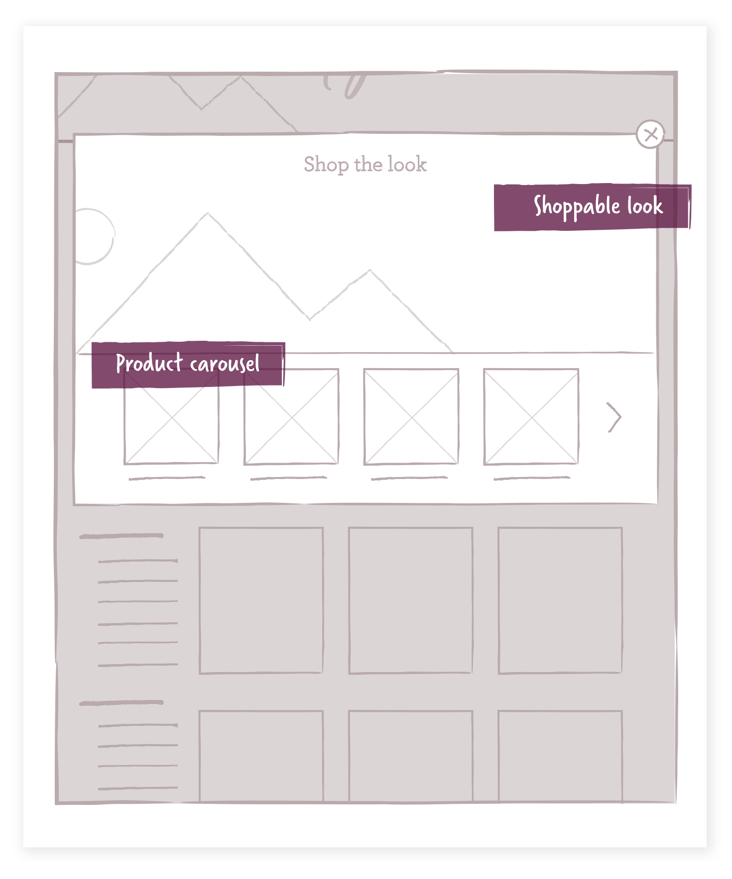 Your Style Guide wireframe
